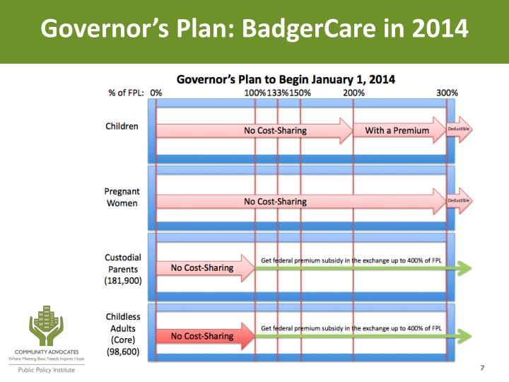 Governor's Plan: BadgerCare in 2014