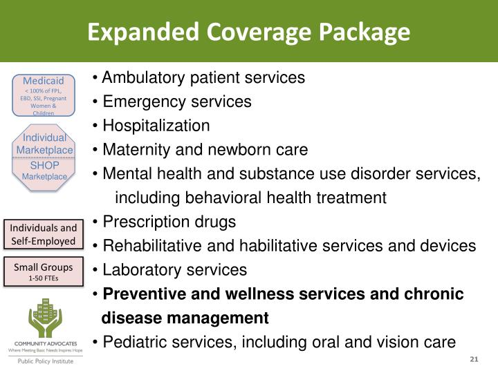 Expanded Coverage Package