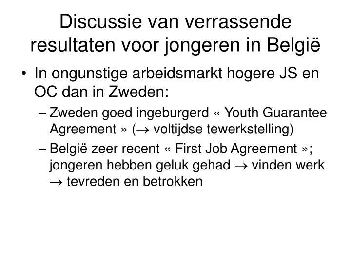 Discussie van verrassende resultaten voor jongeren in België