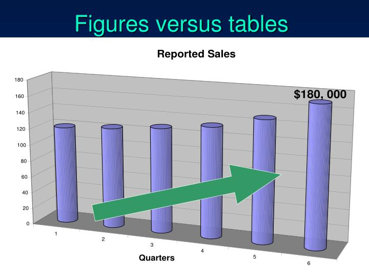 Figures versus tables
