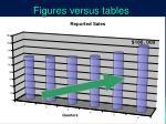 figures versus tables1
