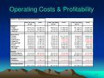operating costs profitability