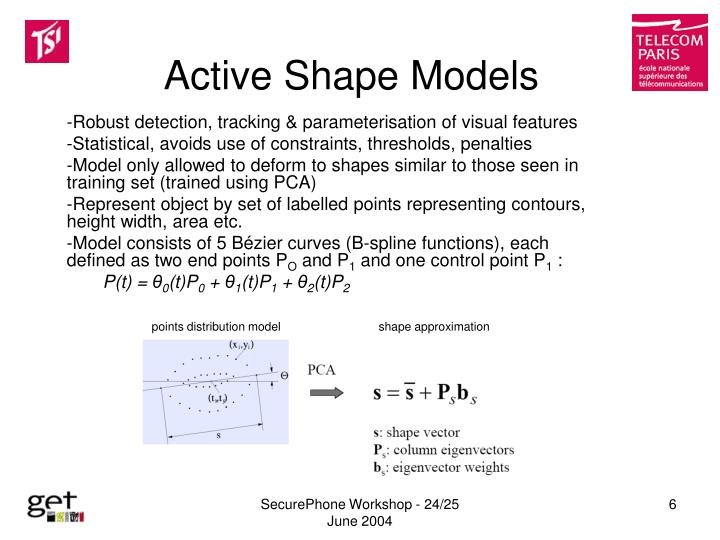 Active Shape Models