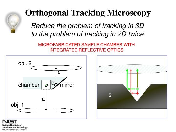 Orthogonal Tracking Microscopy