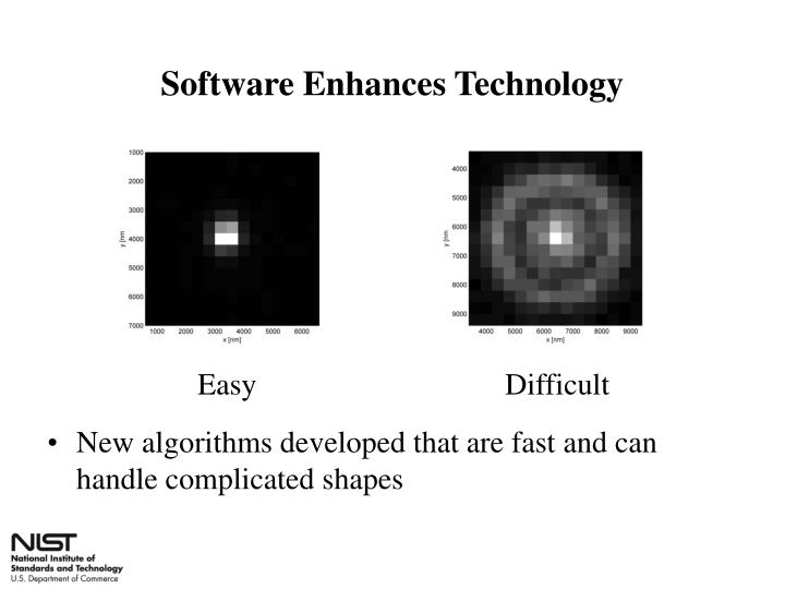 Software Enhances Technology