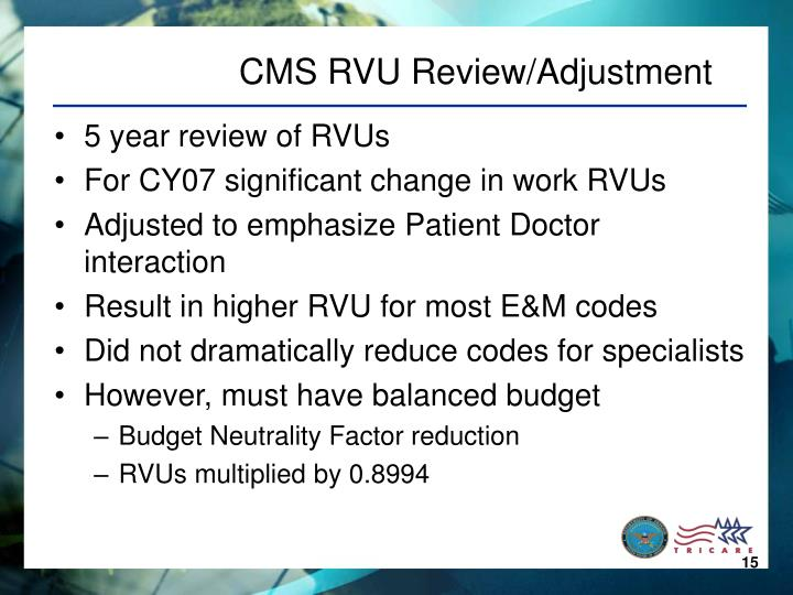 CMS RVU Review/Adjustment