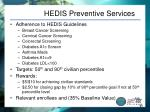 hedis preventive services