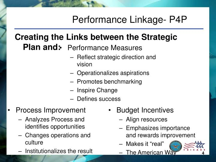 Performance Linkage- P4P