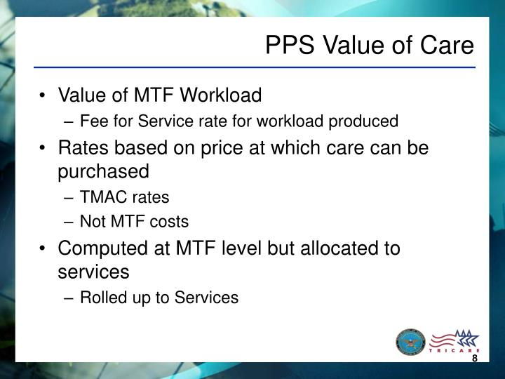 PPS Value of Care