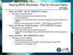 valuing mhs workload fee for service rates fy09