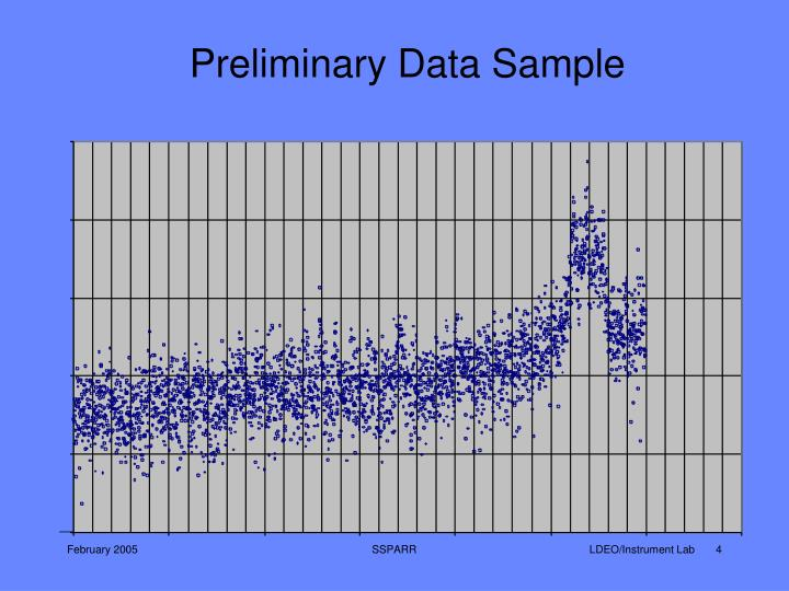 Preliminary Data Sample