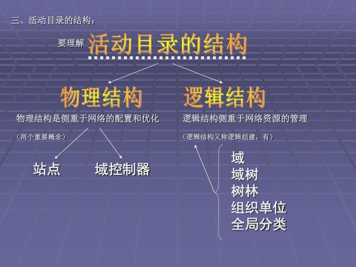 三、活动目录的结构: