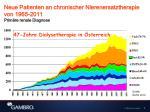 neue patienten an chronischer nierenersatztherapie von 1965 2011 prim re renale diagnose