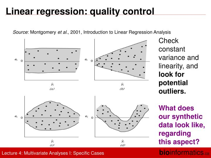 Linear regression: quality control