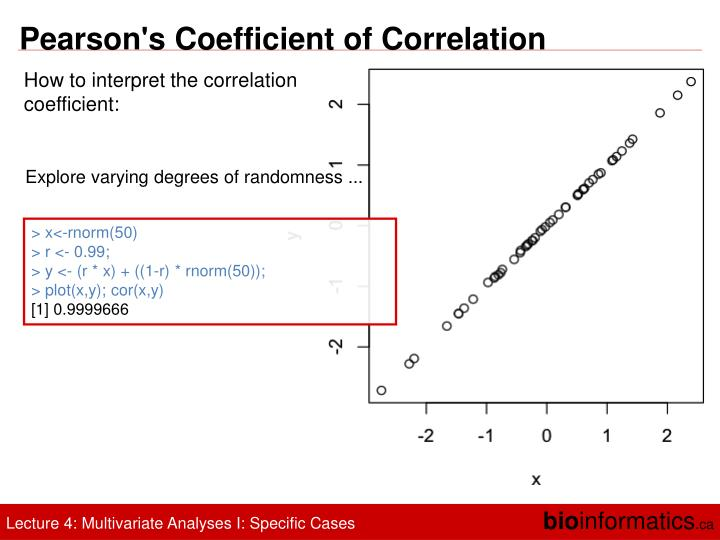 Pearson's Coefficient of Correlation