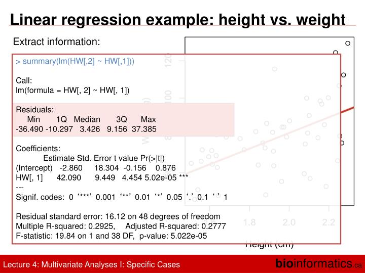 Linear regression example: height vs. weight