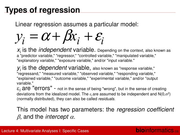 Types of regression