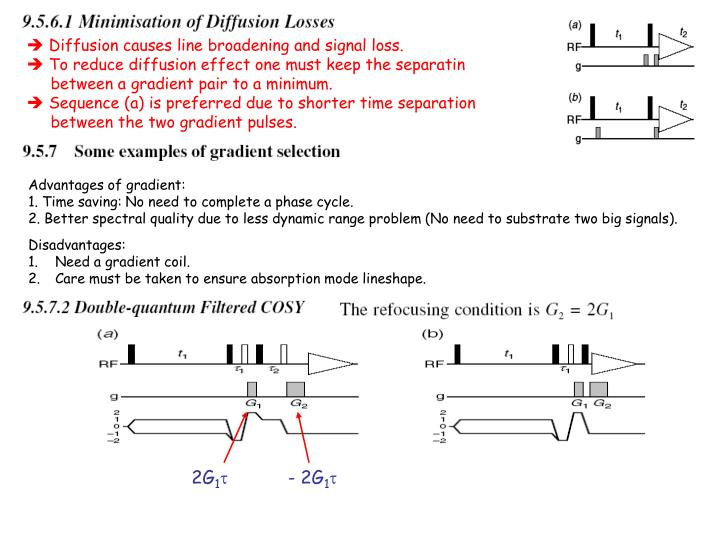 Diffusion causes line broadening and signal loss.