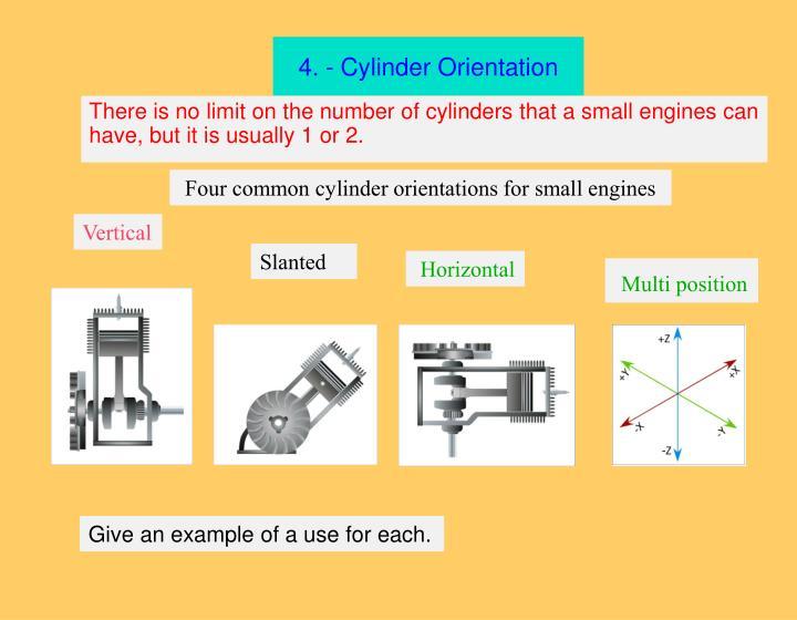 4. - Cylinder Orientation