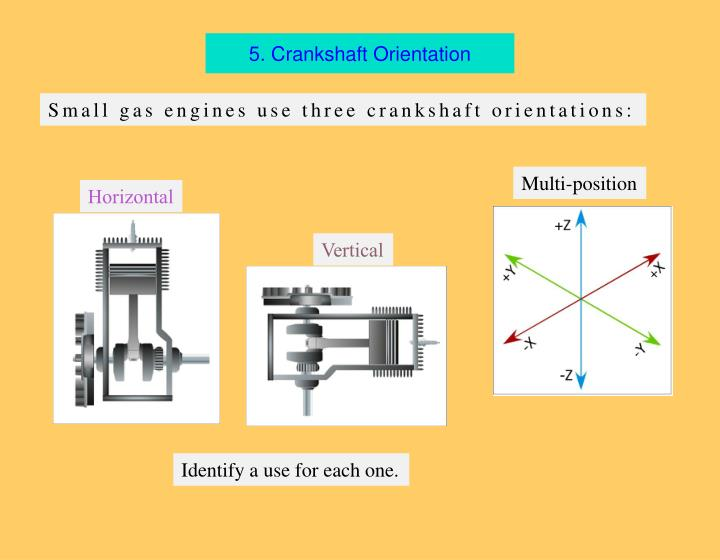 5. Crankshaft Orientation