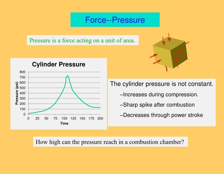 Force--Pressure