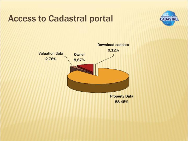Access to Cadastral portal