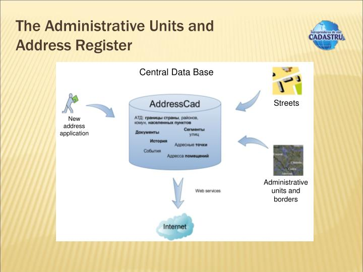 The Administrative Units and