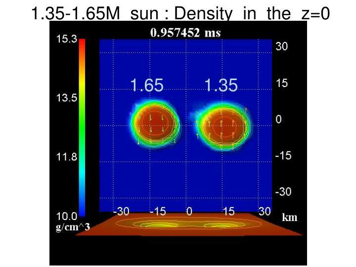1.35-1.65M_sun : Density  in  the  z=0