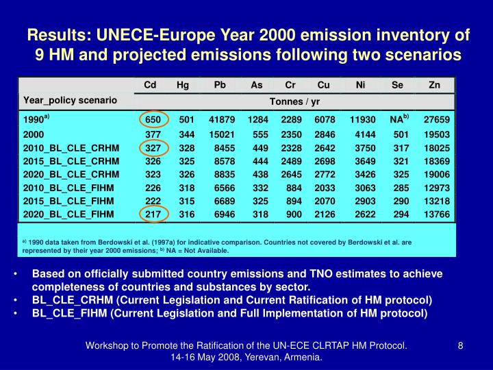 Results: UNECE-Europe Year 2000 emission inventory of 9 HM and projected emissions following two scenarios