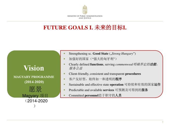FUTURE GOALS I.
