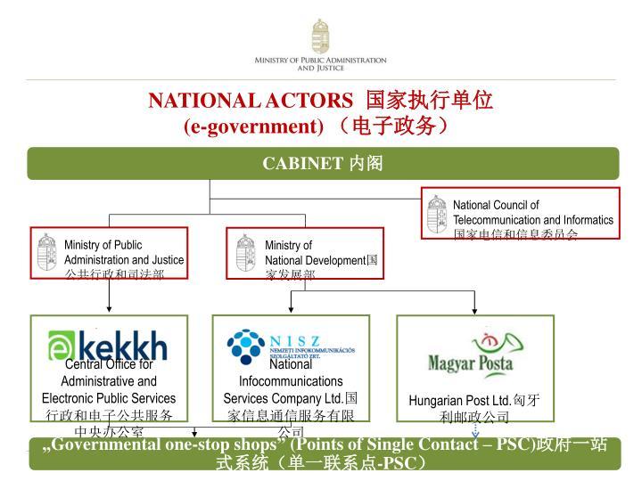 NATIONAL ACTORS