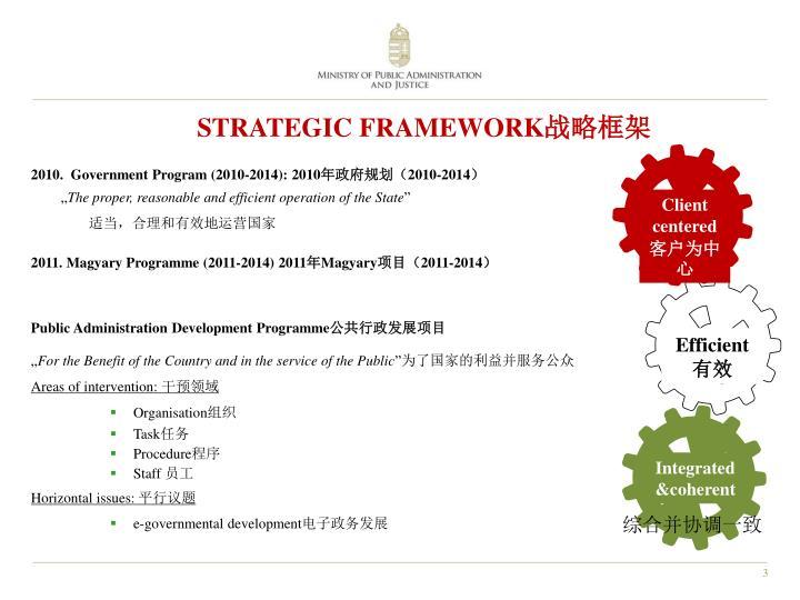 STRATEGIC FRAMEWORK战略框架