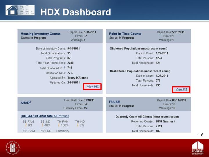 HDX Dashboard