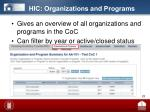 hic organizations and programs