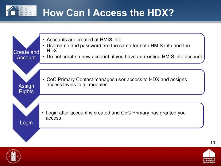 How Can I Access the HDX?