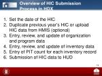 overview of hic submission process in hdx