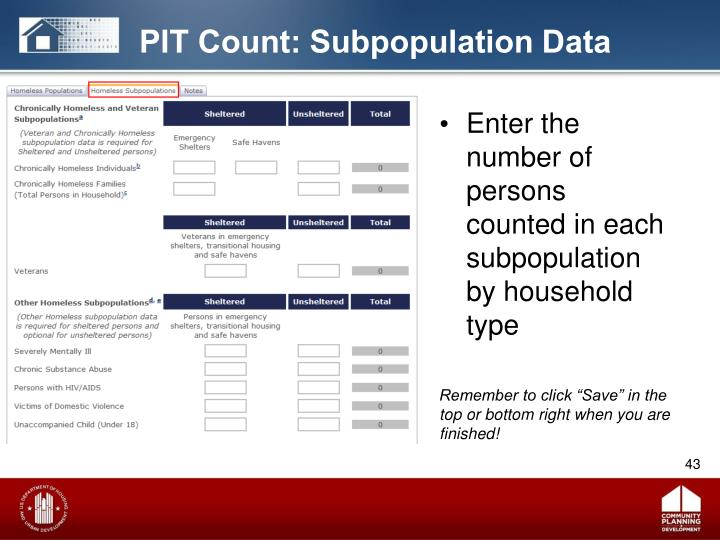 PIT Count: Subpopulation Data