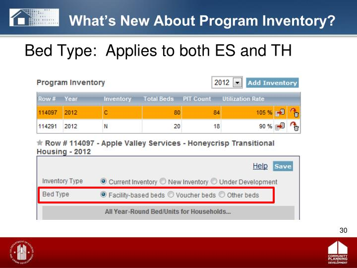 What's New About Program Inventory?