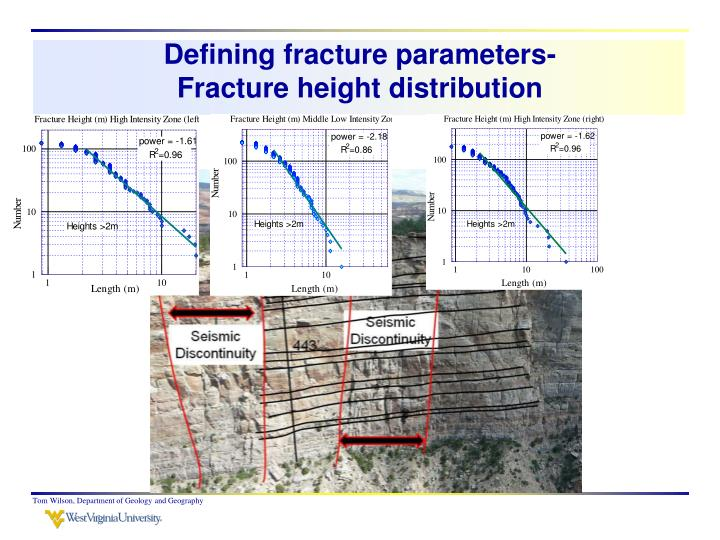 Defining fracture parameters-