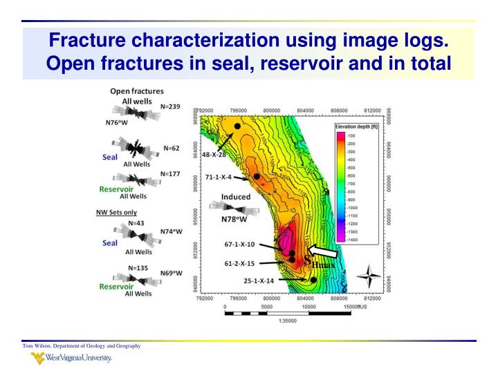 Fracture characterization using image logs. Open fractures in seal, reservoir and in total