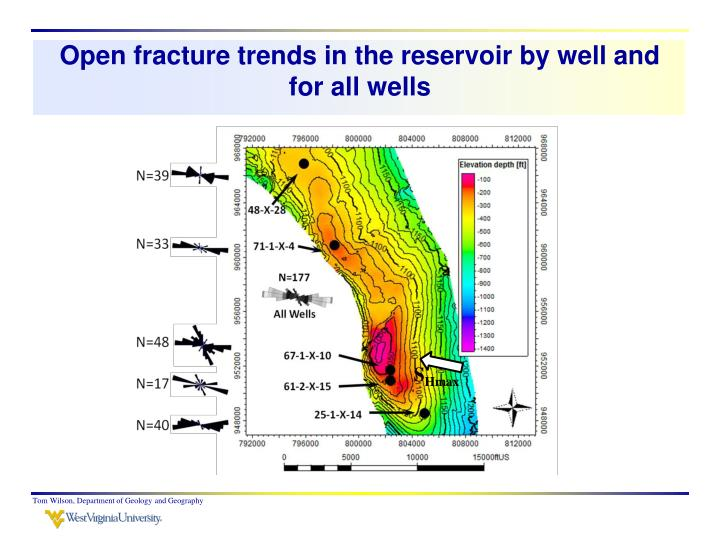 Open fracture trends in the reservoir by well and for all wells