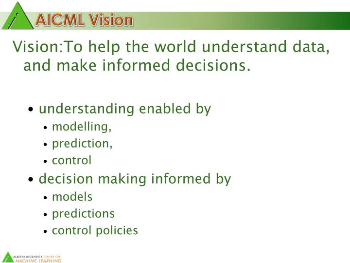 Aicml vision