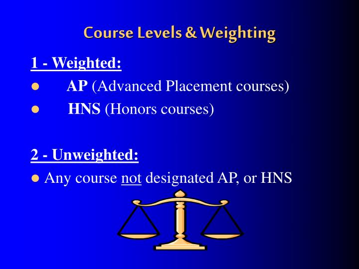 Course Levels & Weighting