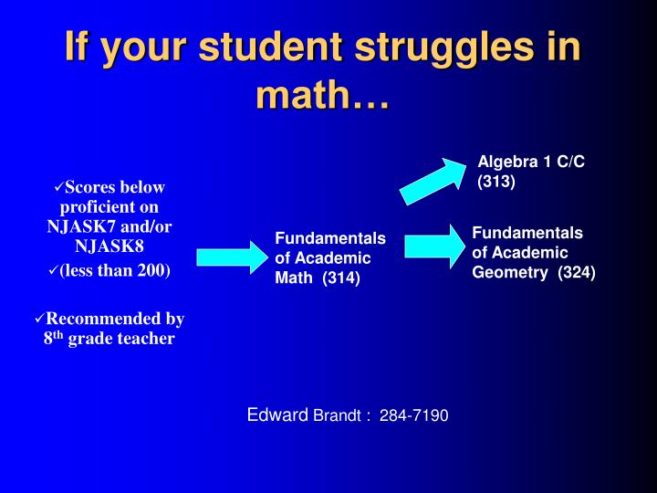If your student struggles in math…