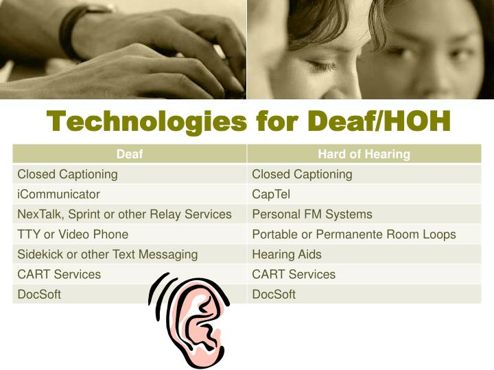 Technologies for Deaf/HOH