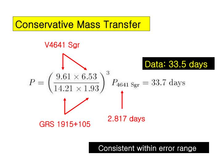 Conservative Mass Transfer