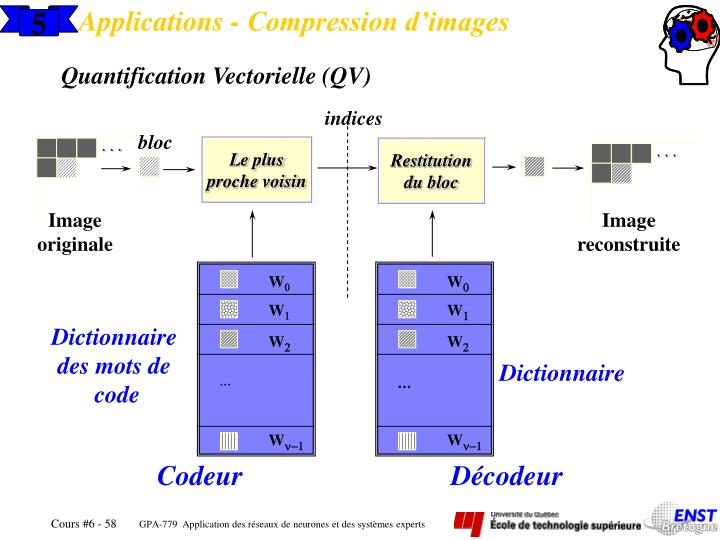 Applications - Compression d'images
