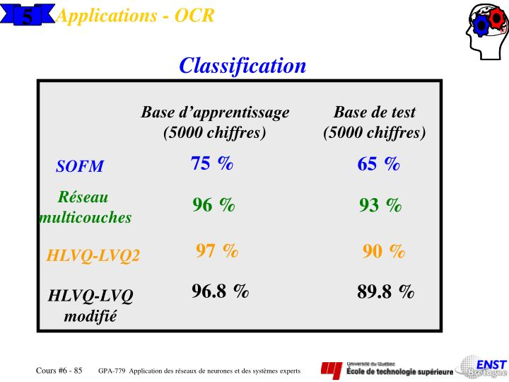 Applications - OCR