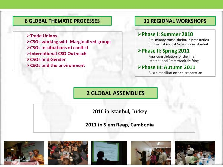 6 GLOBAL THEMATIC PROCESSES