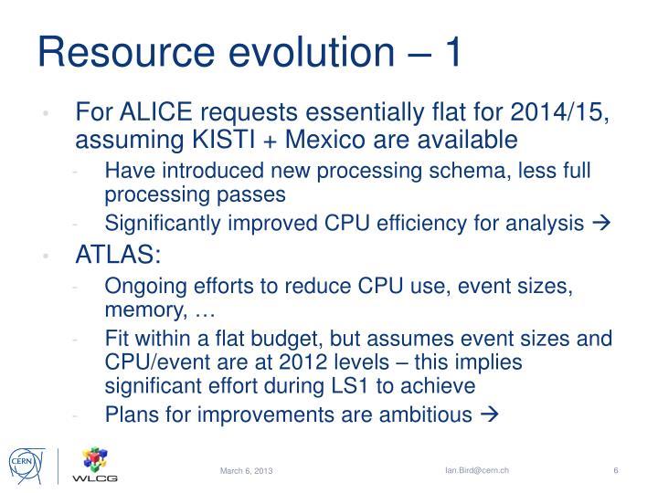 Resource evolution – 1